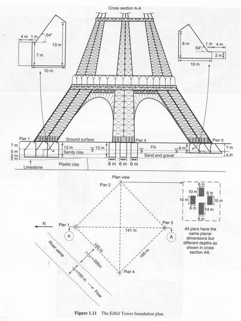 Image7 Tour Eiffel Civil Engineering Design Eiffel Tower