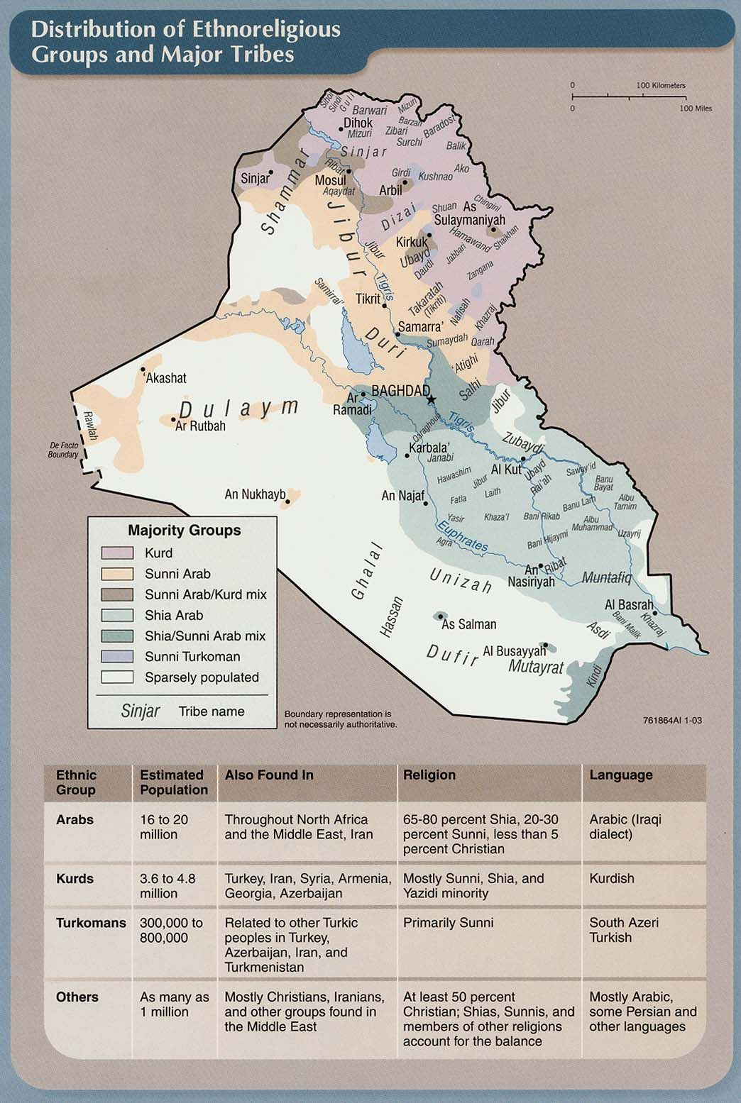 iraq ethnosectarian tribes map