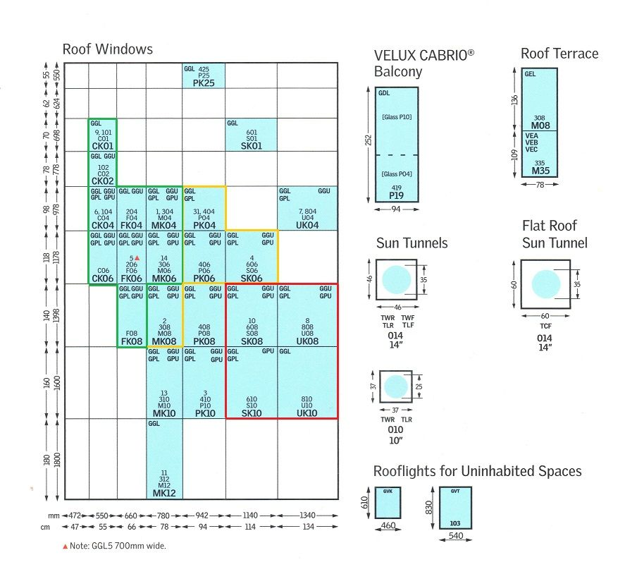 Pin by HessianCole Building Services on Velux Size Charts Size