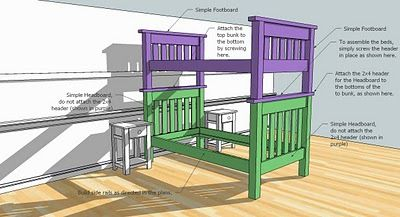 Simple Bunk Beds Twin Over With