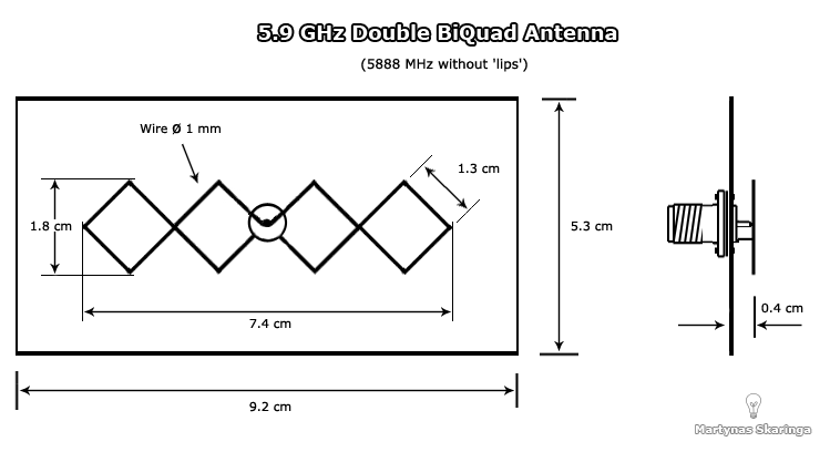 Build Your Own Antenna Double Biquad Sector Antenna For 5 9 Ghz Wlan In 2020 Antenna Antennas Ham Radio