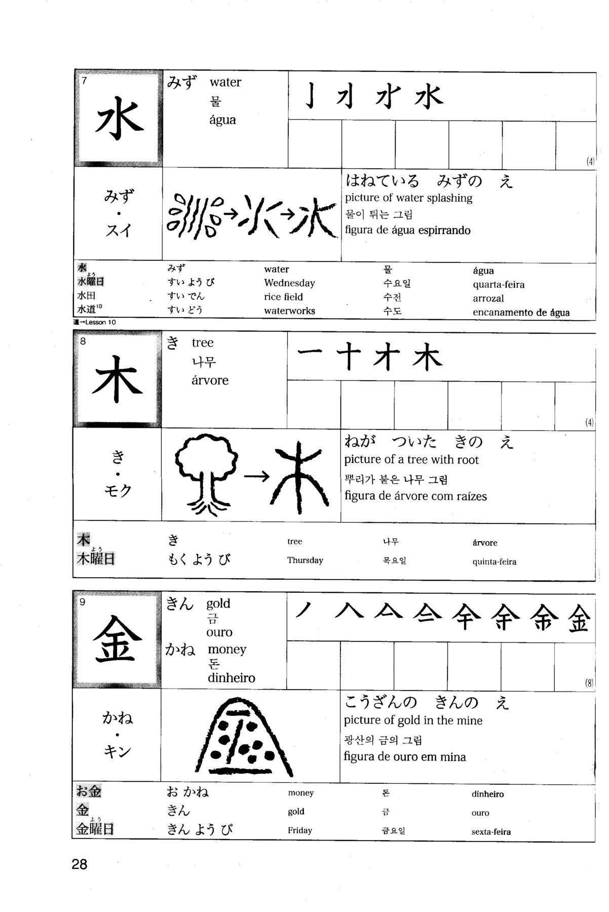 Nihongo Challenge For Jlpt N4 Amp N5 Kanji