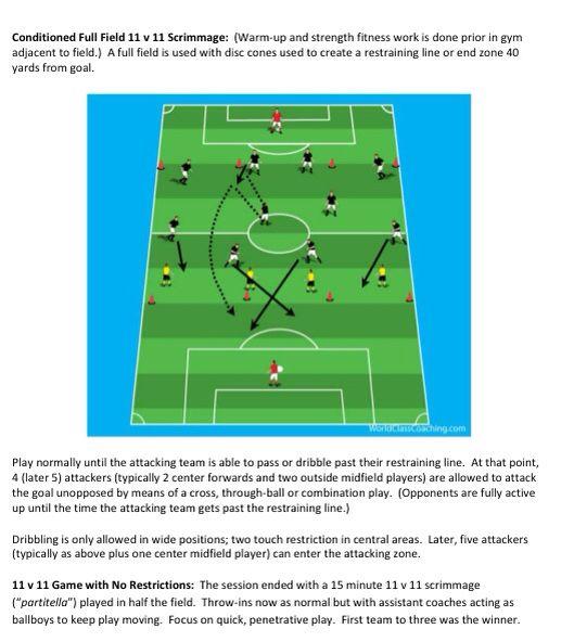 Conditioned Full Field 11 V 11 Game Soccer Drills Soccer Field Soccer
