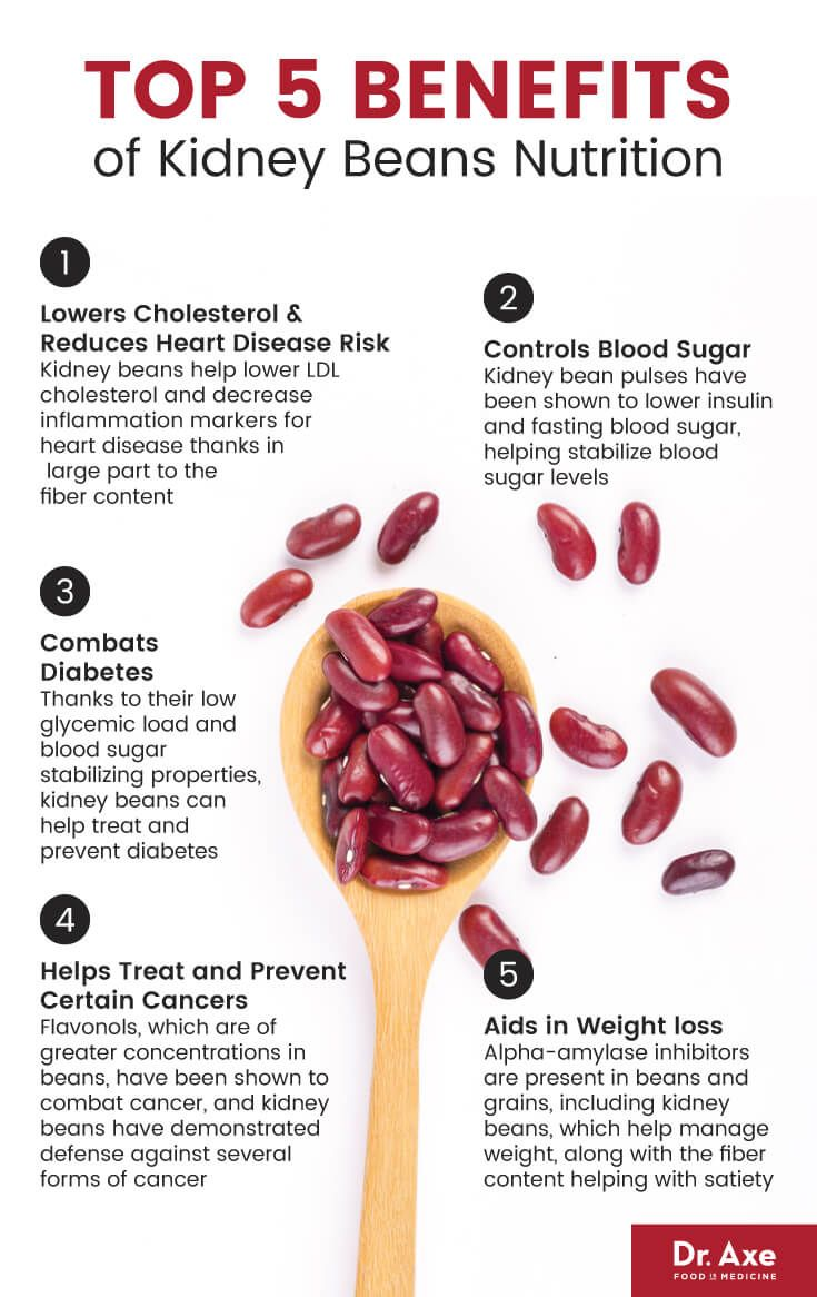 Kidney Beans Healthy Legume Or Gi Disruptor Kidney Beans Nutrition Beans Nutrition Recipes With Kidney Beans