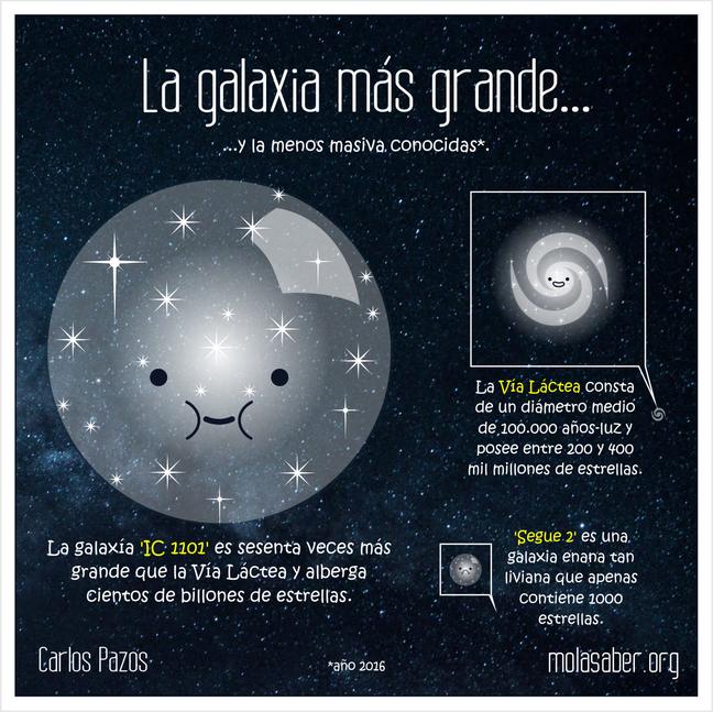 Galaxy Ciencia Y Conocimiento Astronomia Para Niños Espacio Y Astronomía