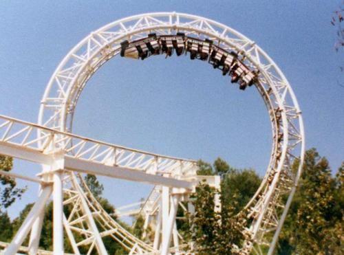 Revolution Revenge Amusement Park Rides Roller Coaster Ride Roller Coaster