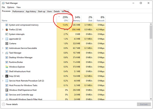 Memory Compression In Windows 10 High Cpu Usage Solved Computer Memory System Memories