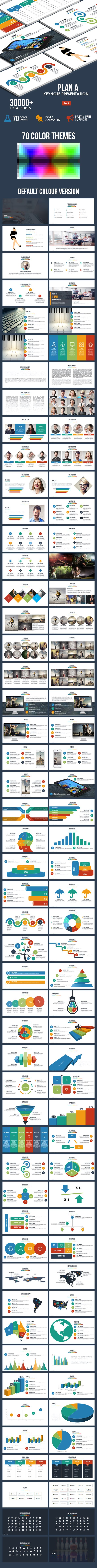 Plan a keynote template ccuart Gallery
