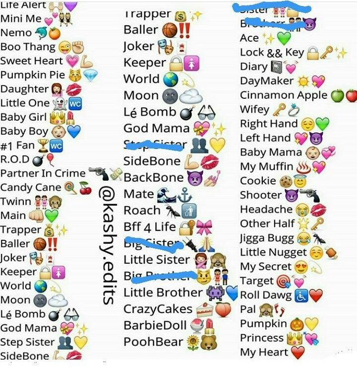 Candy nicknames for best friends