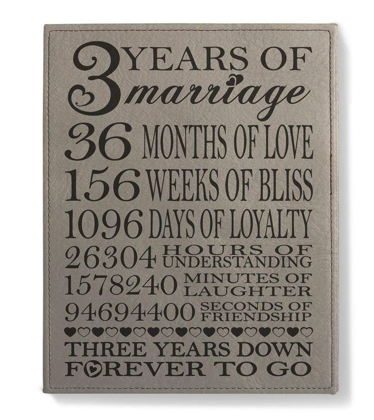 3rd Anniversary Gifts for Him Under 30 3 year wedding