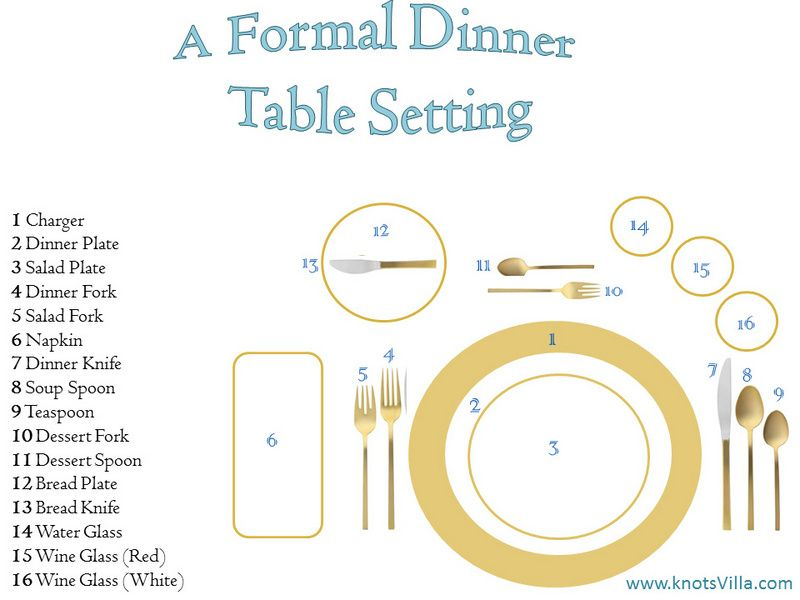 Bon Semi Formal Place Setting | Formal Table Setting