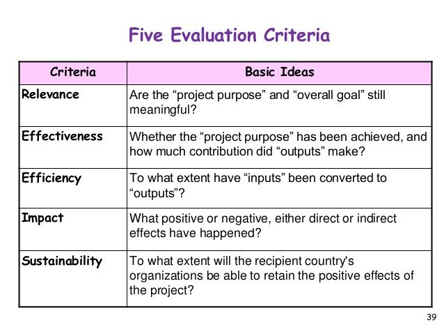 Project Evaluation Criteria List - Google-Søgning | Theory Of