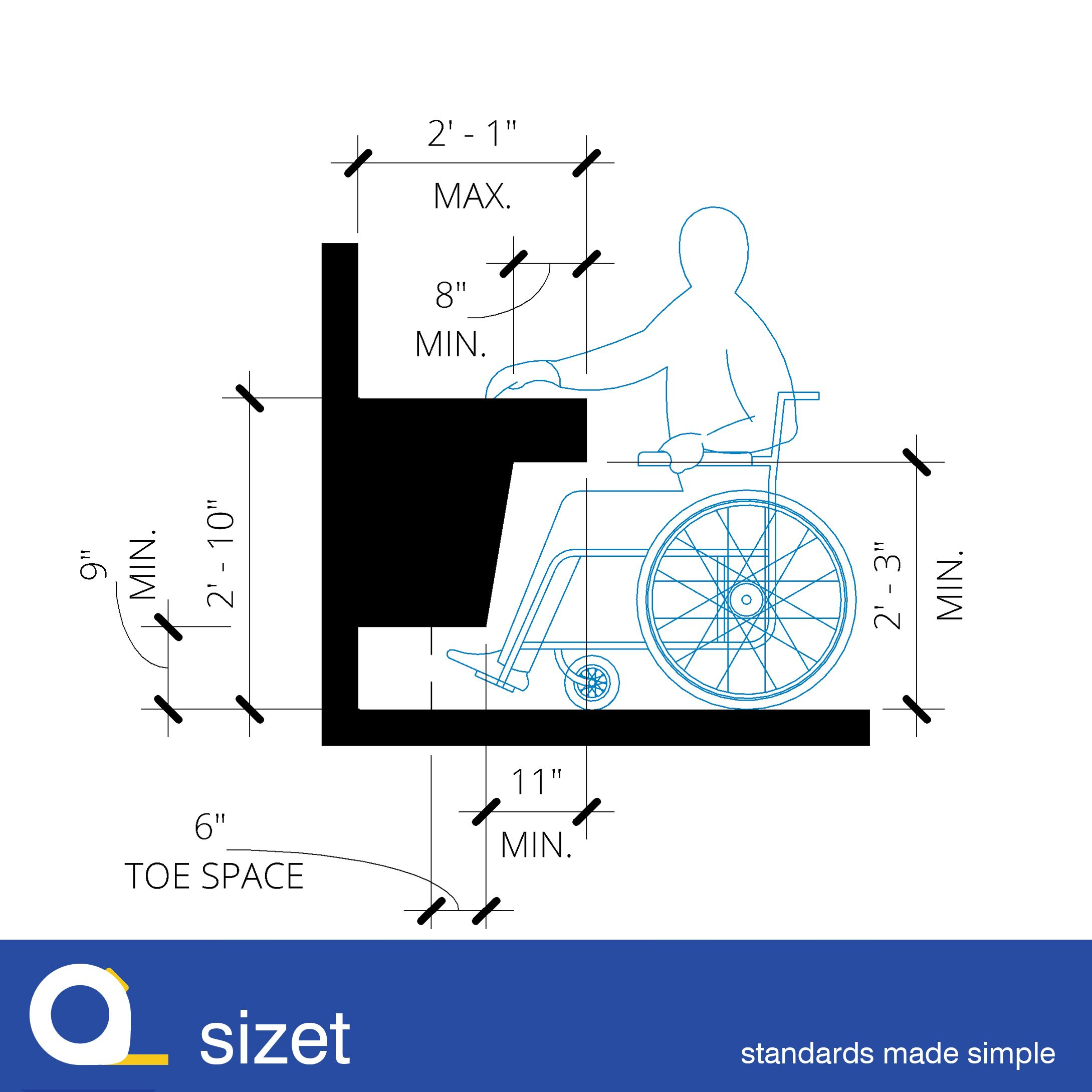 Wheelchair Clearance Clear Ikea Chair Ada Roll Under Counter For Sinks And