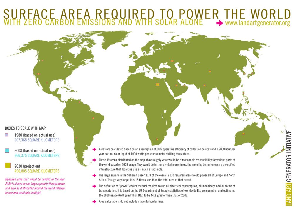 Surface Area Required To Power The Whole World With Solar And Wind Power World Map Wall Solar Solar Energy