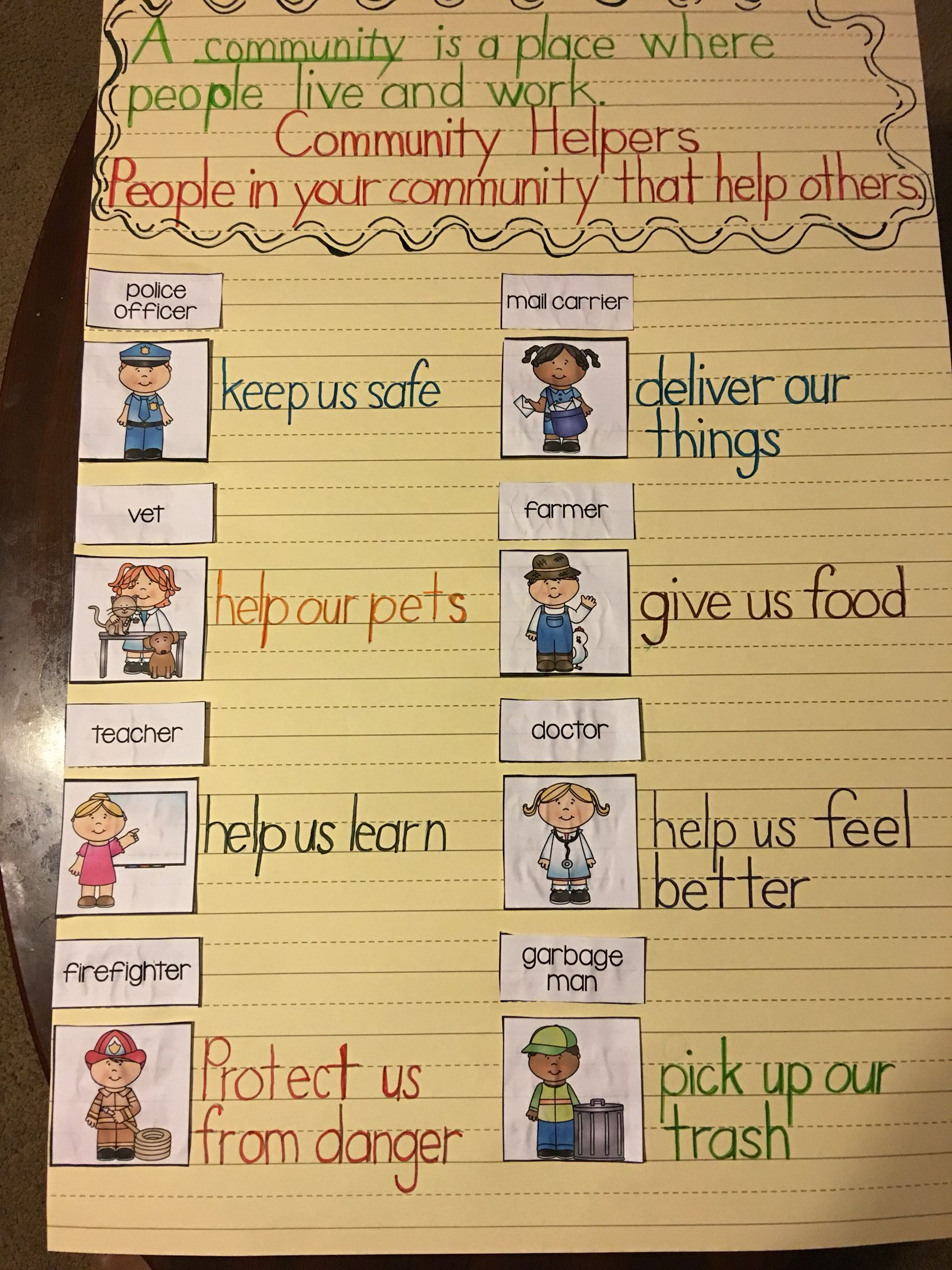 Community Helper Anchor Chart The Idea Of Teaching Health