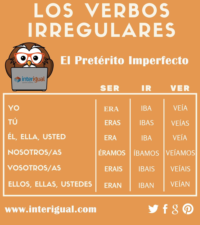 Imperfect Spanish Past Tense Irregular Verbs Imperfect Tense Spanish Imperfect Spanish Spanish Vocabulary [ 2816 x 2496 Pixel ]