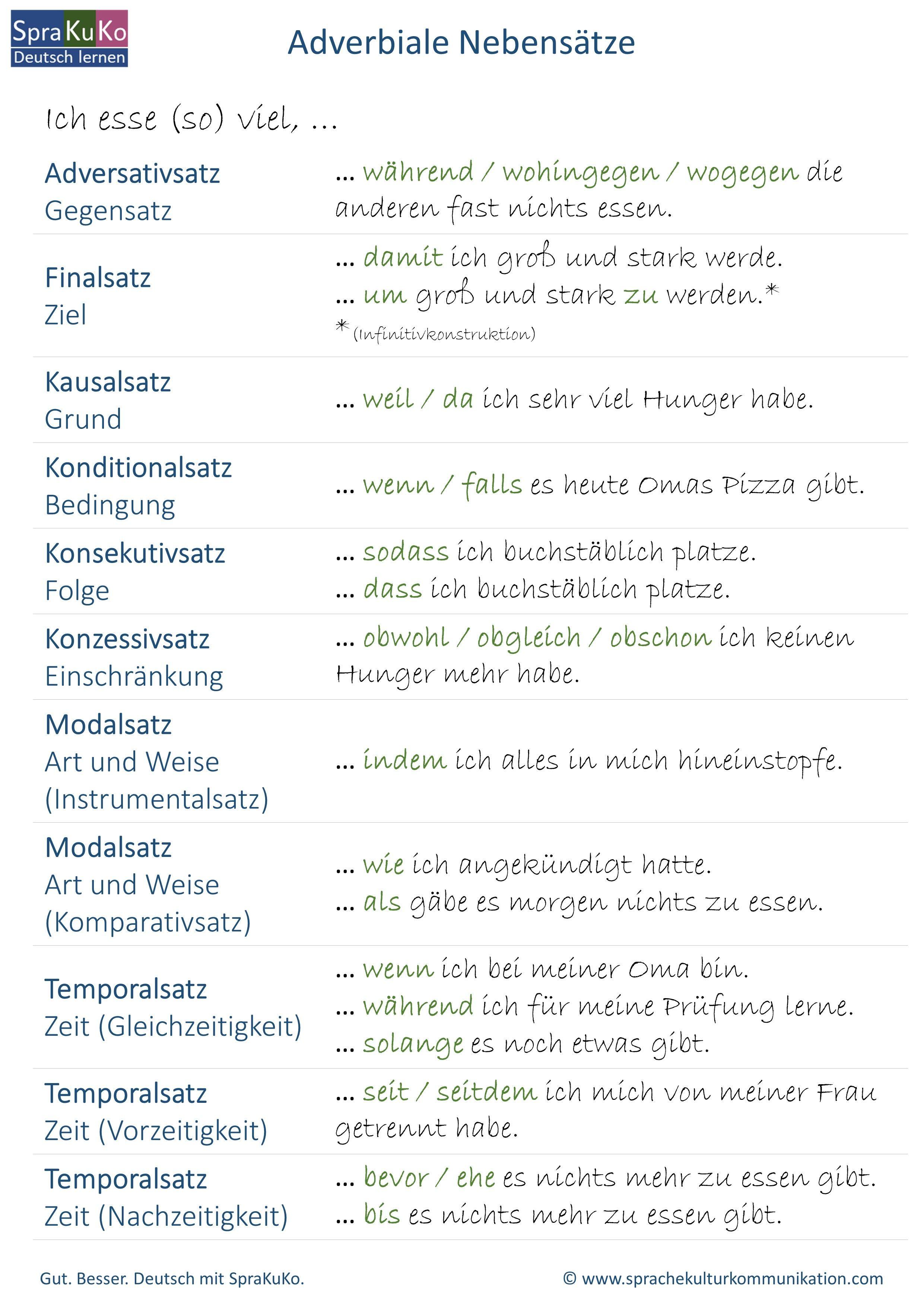 deutsch lernen adverbiale nebensatze bestimmen