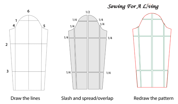 Pattern Grading All You Need To Know Pattern Grading Sleeves Pattern Pattern