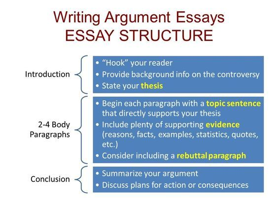 003 Formal Analysis Contextualizing and Compare and Contrast