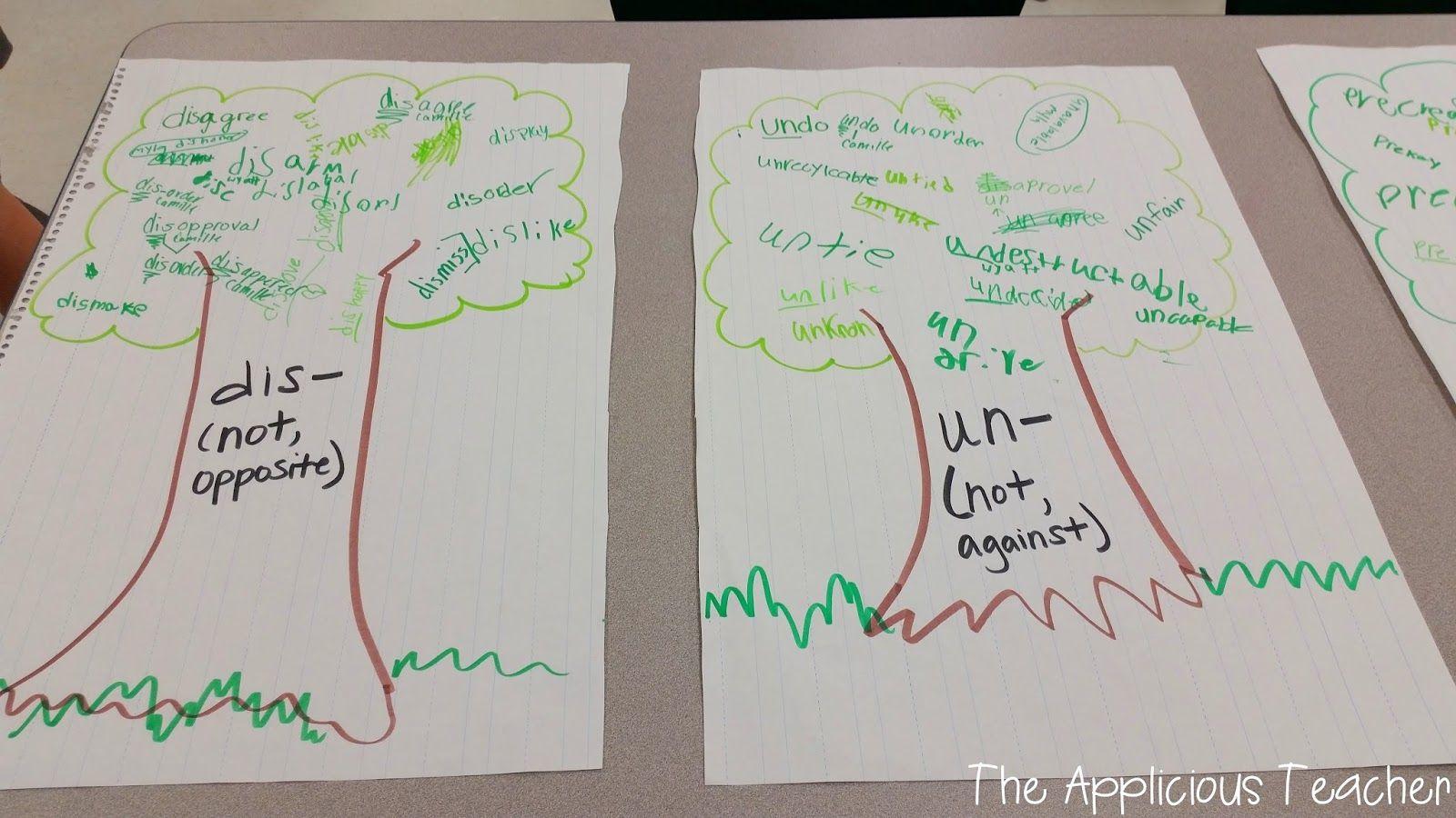 Prefix Activities For 3rd Grade Wordy Study For Prefixes