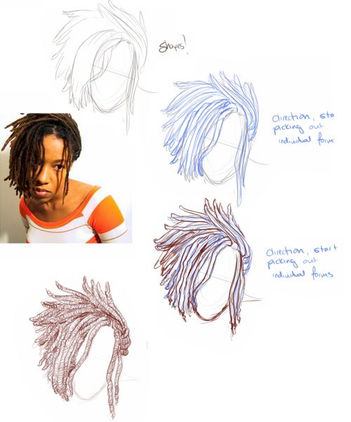 Notes On Dreadlocks!   How To Draw Hair, Drawing Reference, Drawings