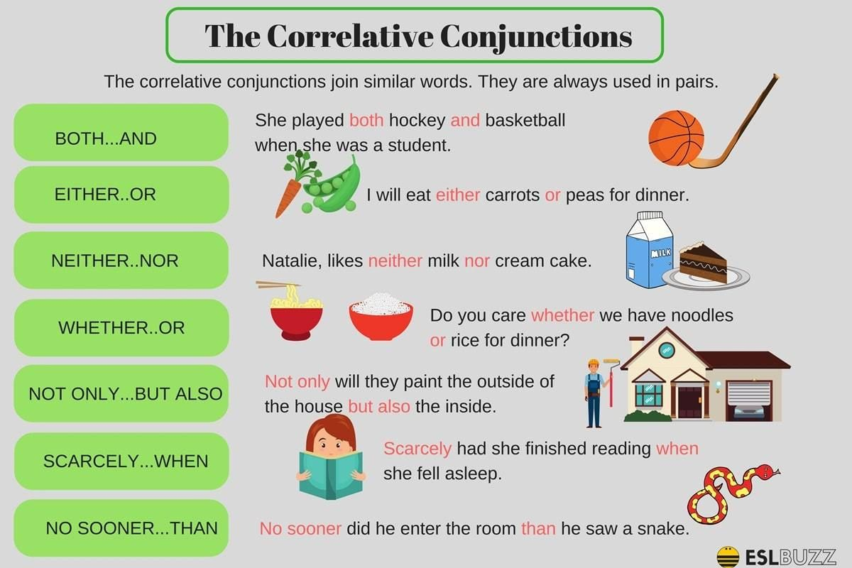 Types Of Conjunctions 3 3 The Correlative Conjunctions