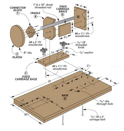 Shop Made Threading Jig Woodsmith Plans In The Pursuit Of Making