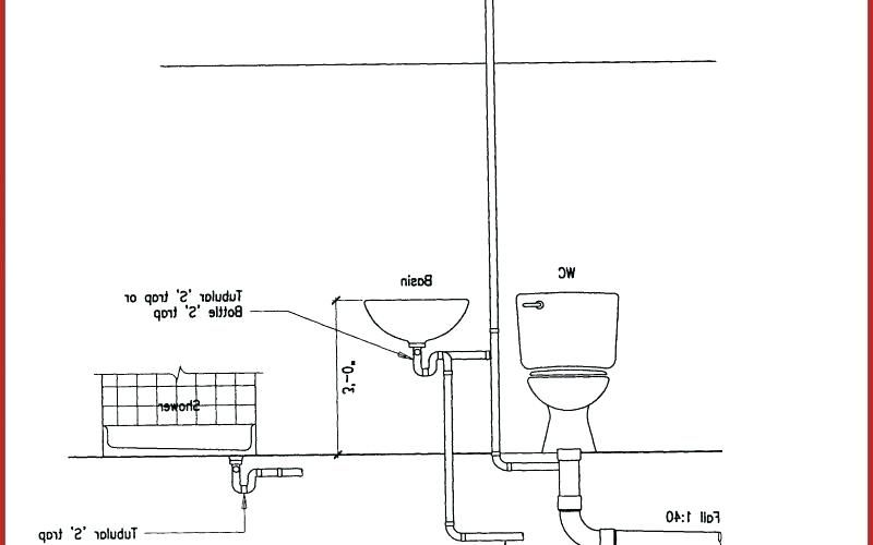 New Plumbing Rough In Dimensions For Kitchen Sink Rough In Height