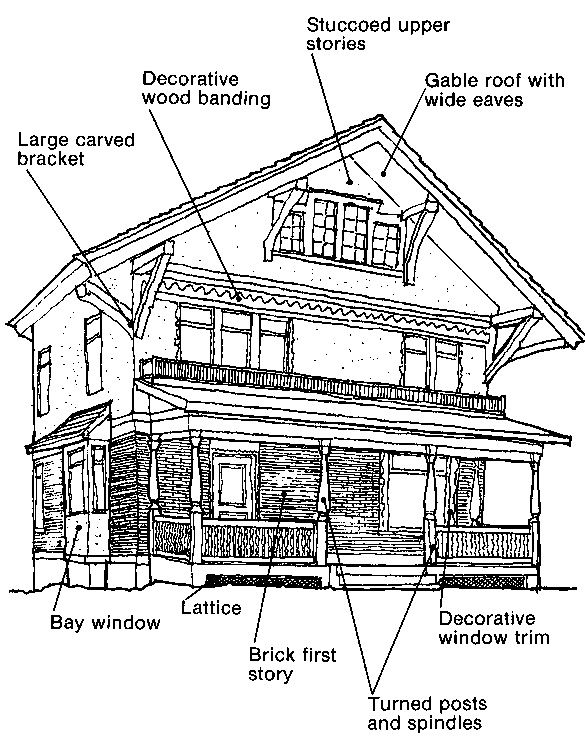 Google Image Result For Http Www Cincinnati Oh Gov Planning Assets Image Swiss 2520chalet Jpg Swiss Chalet Swiss House Chalet Style
