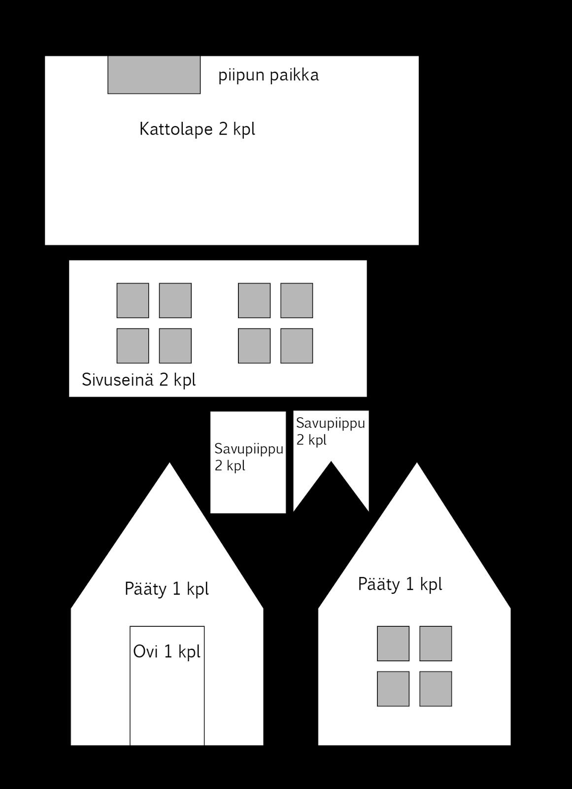 Piparkakkutalo Kaavat