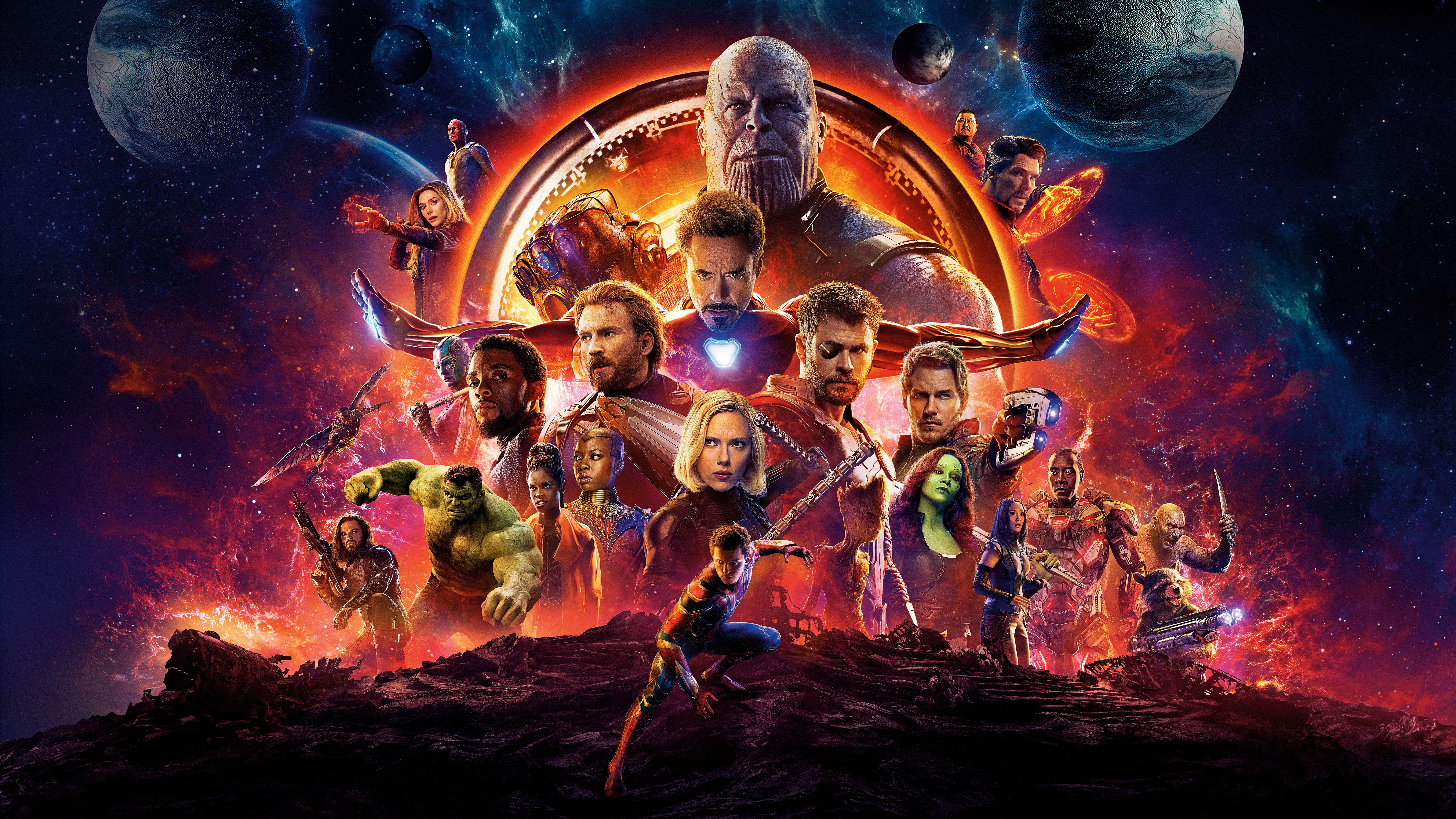 Avengers Characters Infinity War Marvel Cinematic Avengers Wallpaper Marvel Cinematic Universe