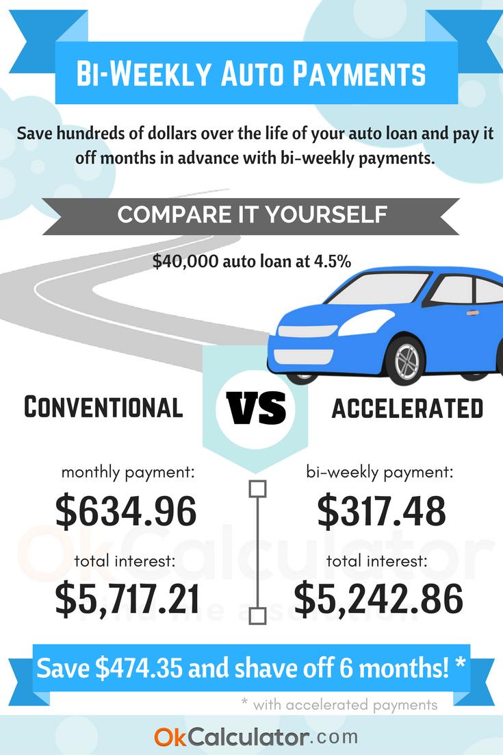 Bi Weekly Auto Loan Calculator Online For Free Car Loan Calculator Car Payment Calculator Loan Calculator