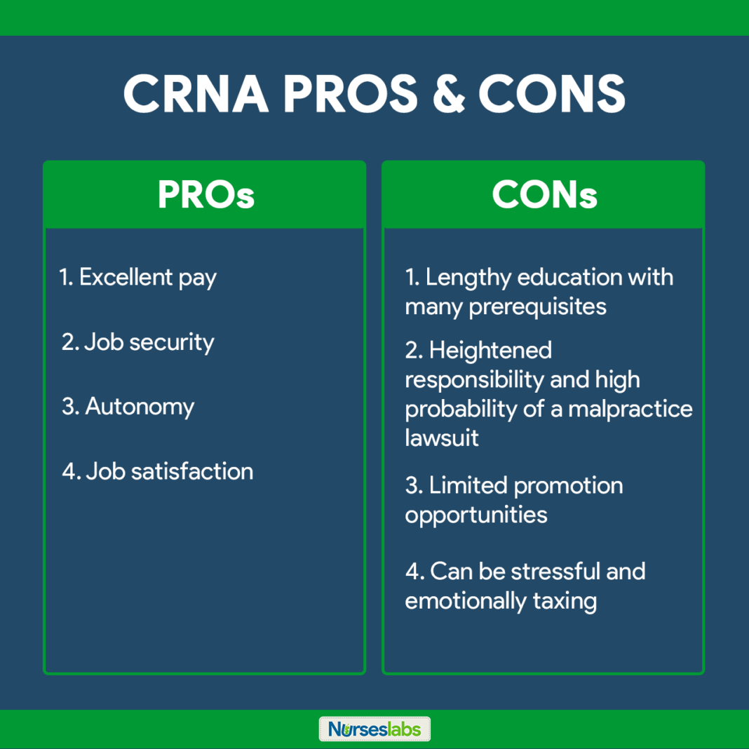 Pros and Cons of being a Certified Registered Nurse Anesthetist. Learn more about it via: