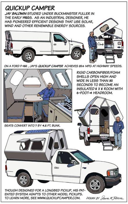 Quickup Camper | Camping | Truck bed camper, Truck camping, Truck