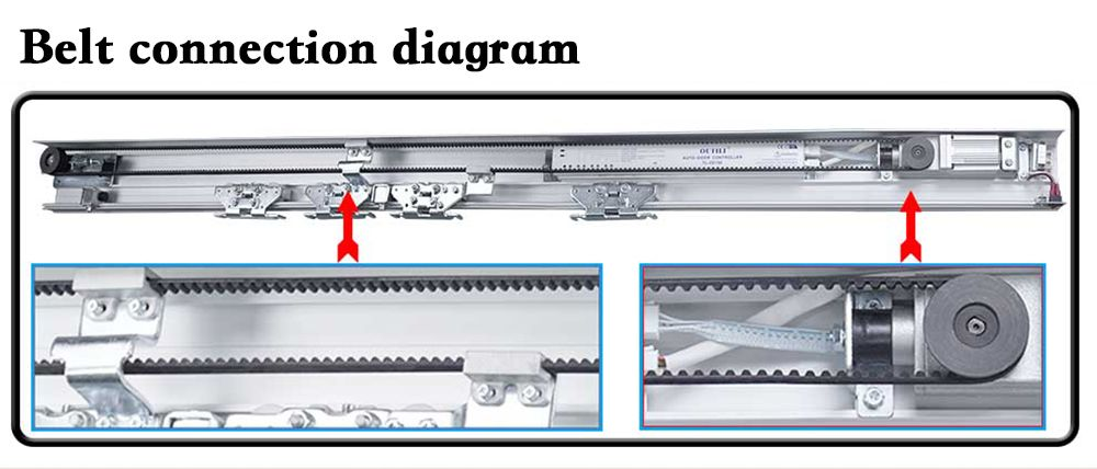 Automatic Sliding Door Tooth Belt 4 Automatic Sliding Doors Sliding Doors Door Gate Design