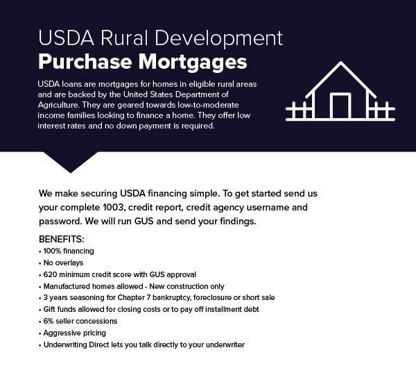 Kentucky Usda Rural Housing Loans How To Get A Usda Rural Housing Loan In Kentucky Loans For Bad Credit Usda Loan No Credit Loans