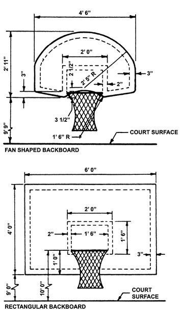 Paint Your Own Basketball Goal Basketball Backboard Basketball Hoop Diy Diy Basketball Hoop