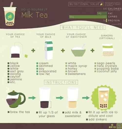 Bubble tea recipe | Beverages in 2019 | Milk tea, Milk tea