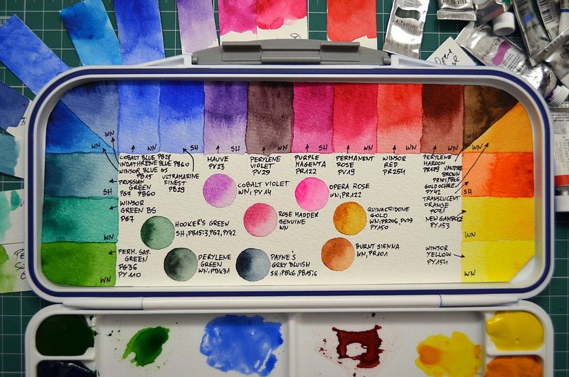 Setting Up A New Watercolor Palette Watercolor Pallet