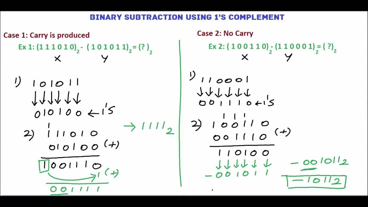 small resolution of binary subtraction using 1 s complement