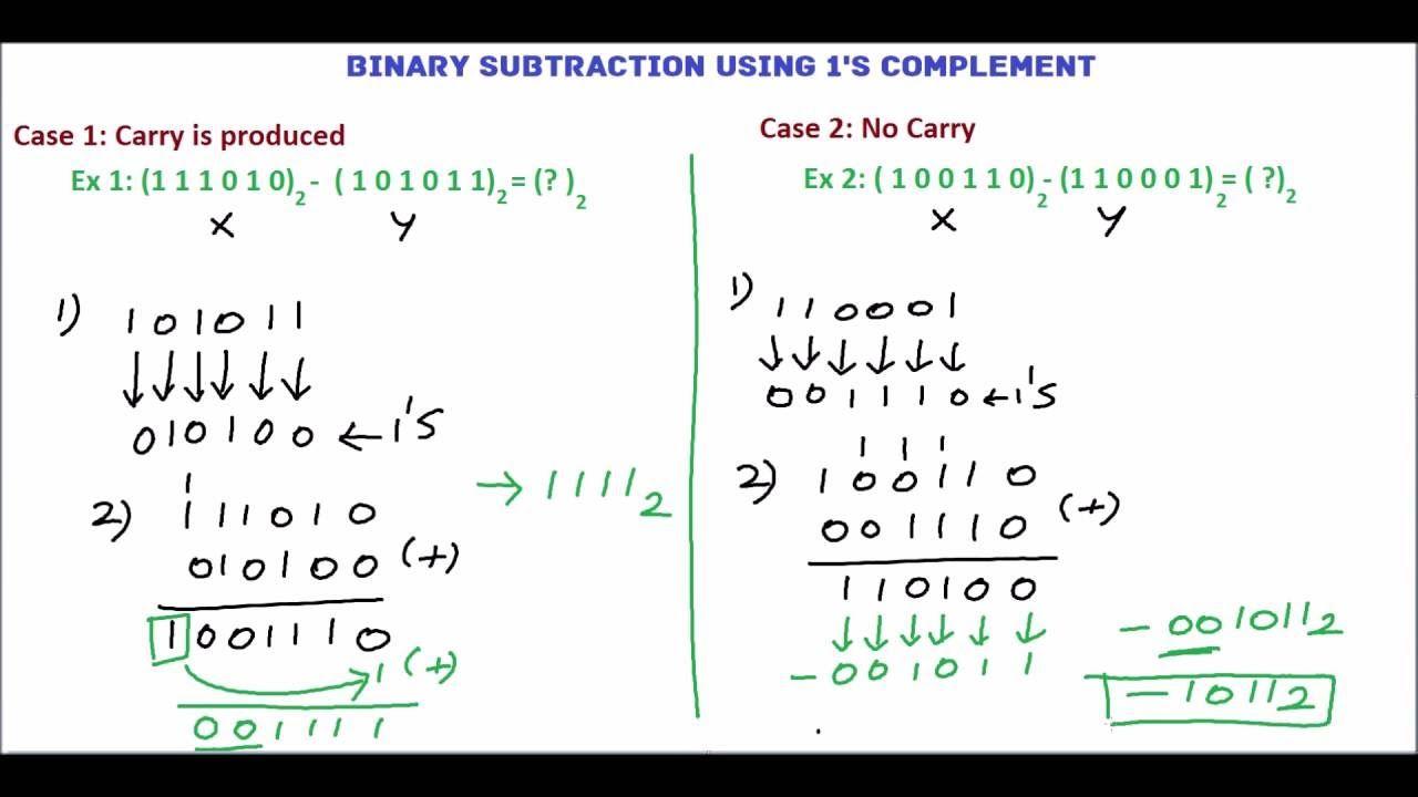 binary subtraction using 1 s complement [ 1280 x 720 Pixel ]