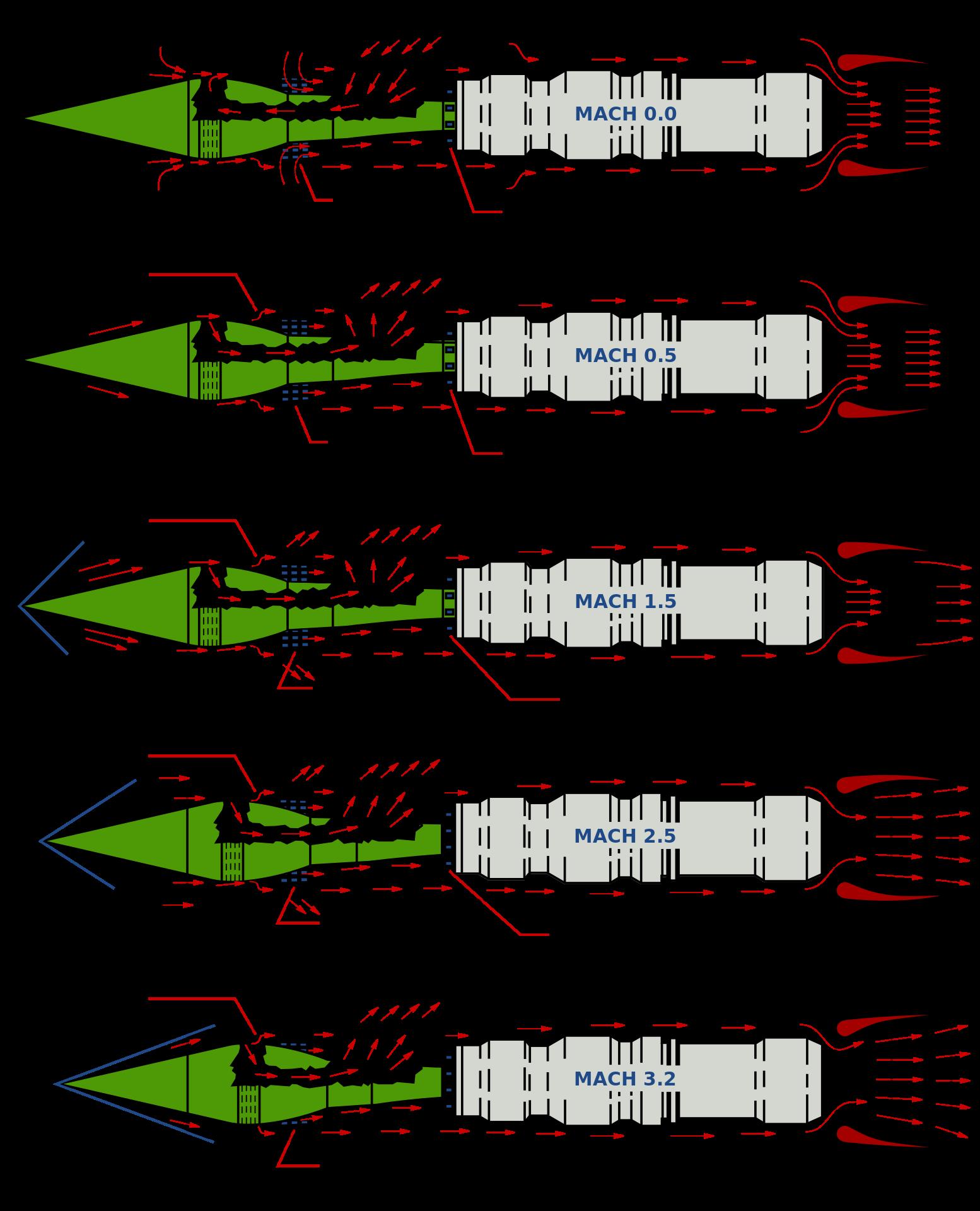 medium resolution of lockheed sr 71 blackbird engine operating modes