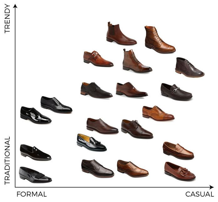 4c2ecf920 right shoe for any outfit | How It Works | Pinterest | Sapato