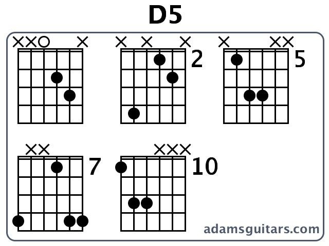 D5 Chord Image Collections Chord Guitar Finger Position
