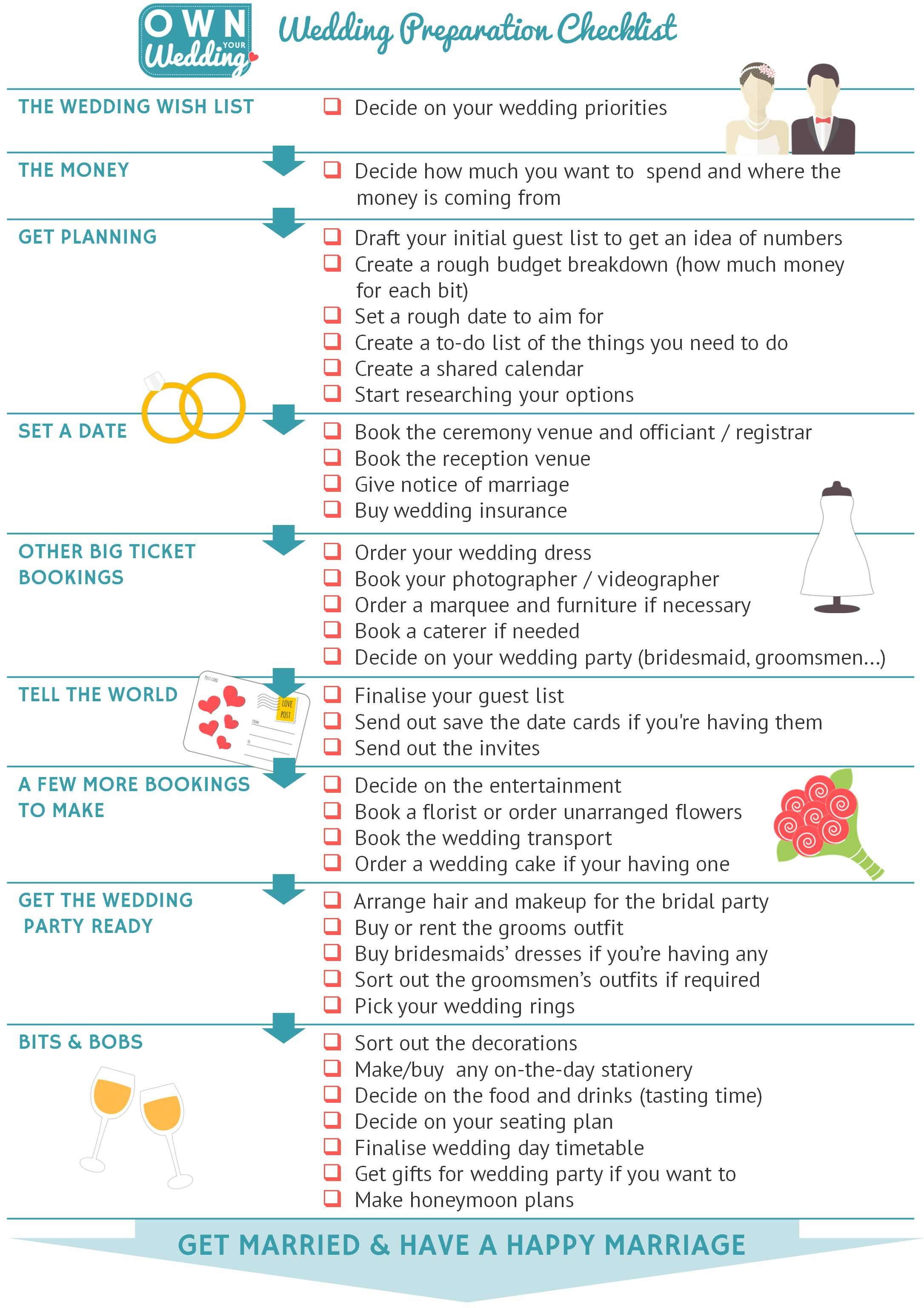 Free Wedding Preparation Checklist To Guide You Through The Steps Of Planning Your Own