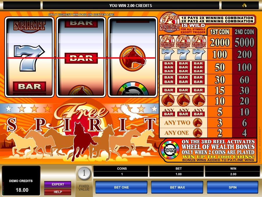 Free slots machines spin palace casino poker heads up hyper turbo strategy
