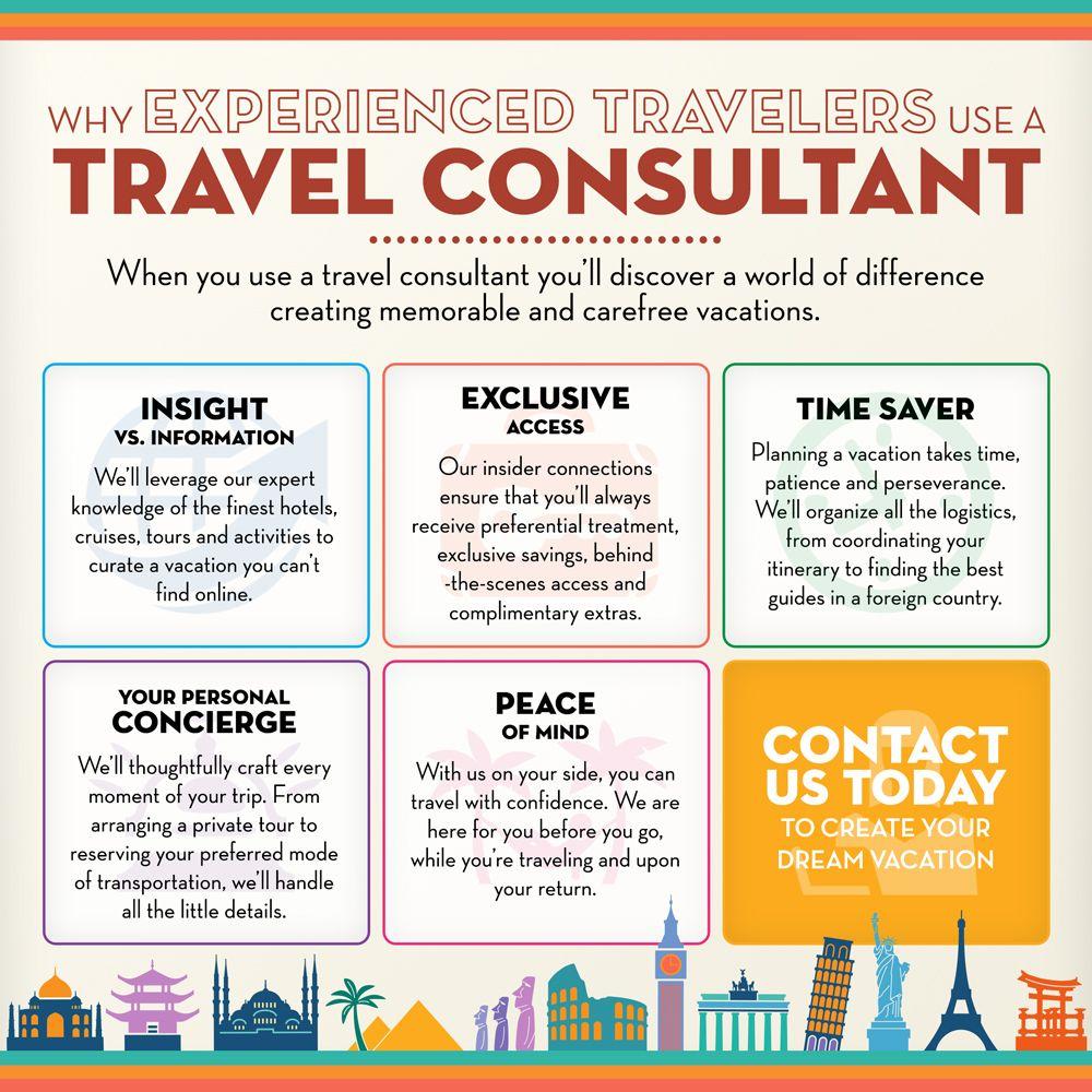 ¿Por qué los viajeros experimentados utilizan un Asesor de Viajes? #Infografía
