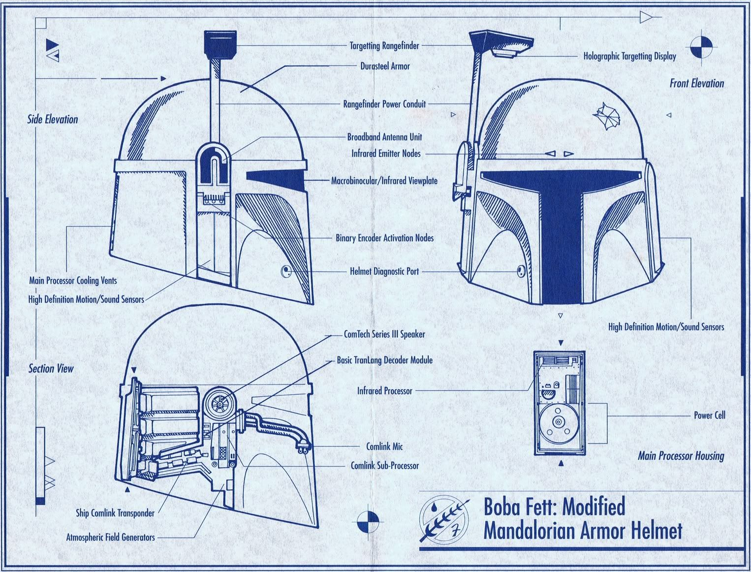 The Prop Den Riddell Helmet Blueprints Star Wars Fett Boba Fett Helmet Star Wars Boba Fett