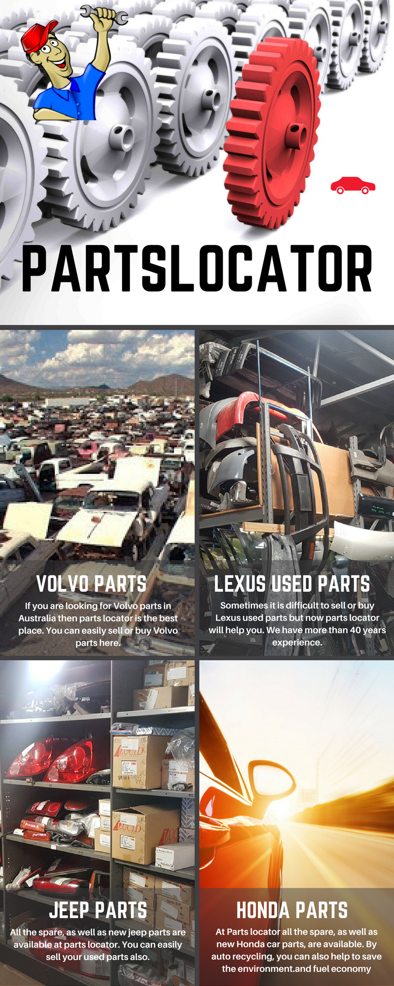 Parts Locator magazine enables you to buy or sell recycled auto ...