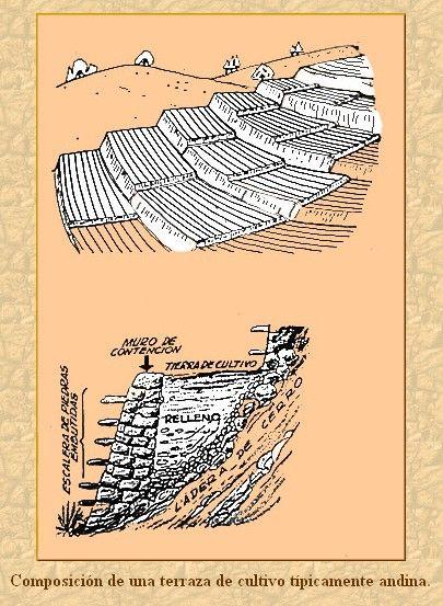 Las Terrazas Incas Conocidas Como Andenes Son Una De Las Obras De Infraestructura Y De Adaptacion Al Paisaje Mas Grandes E Impo Skirt Set Two Piece Skirt Set